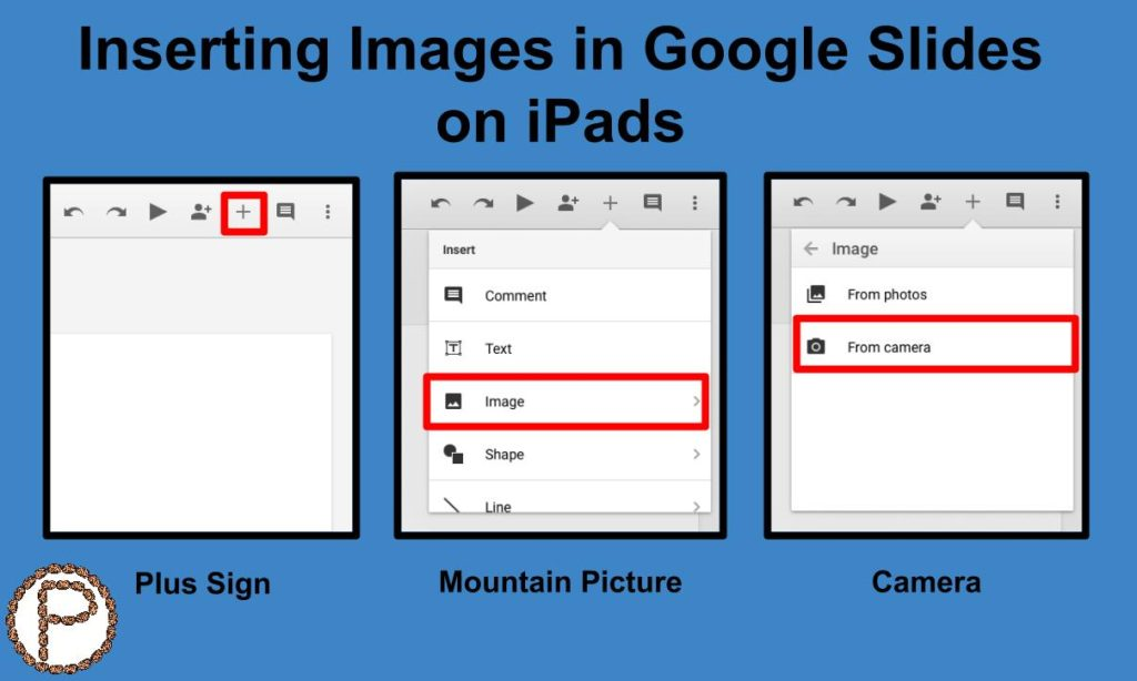 Image on Slides