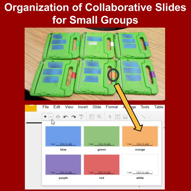 Organization of Collaborative Slides for Small groups